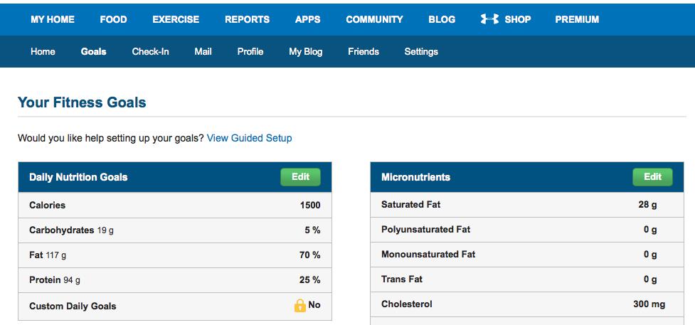 keto diet macros