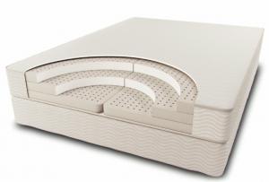 Sleep EZ Natural Latex Mattress [Review]